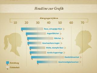 Infografik Hautalterungsprozess